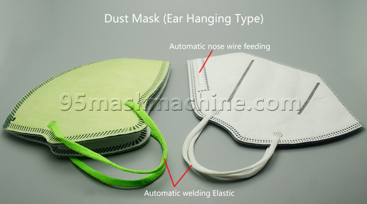 Full-automatic Dust Mask Making Machine(Ear Hanging Type) - HT MACHINERY